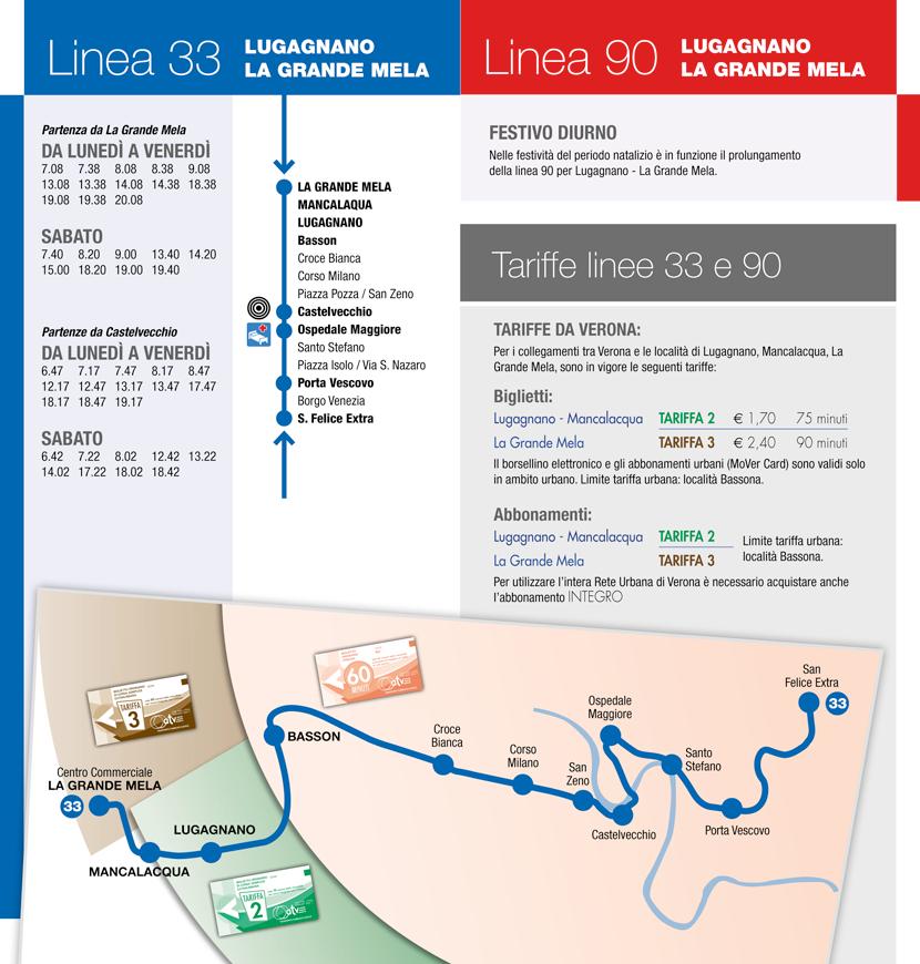 prolungamento linea 33 a Lugagnano