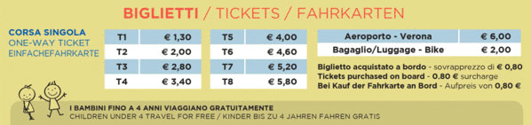 Tariffe ticket ATV